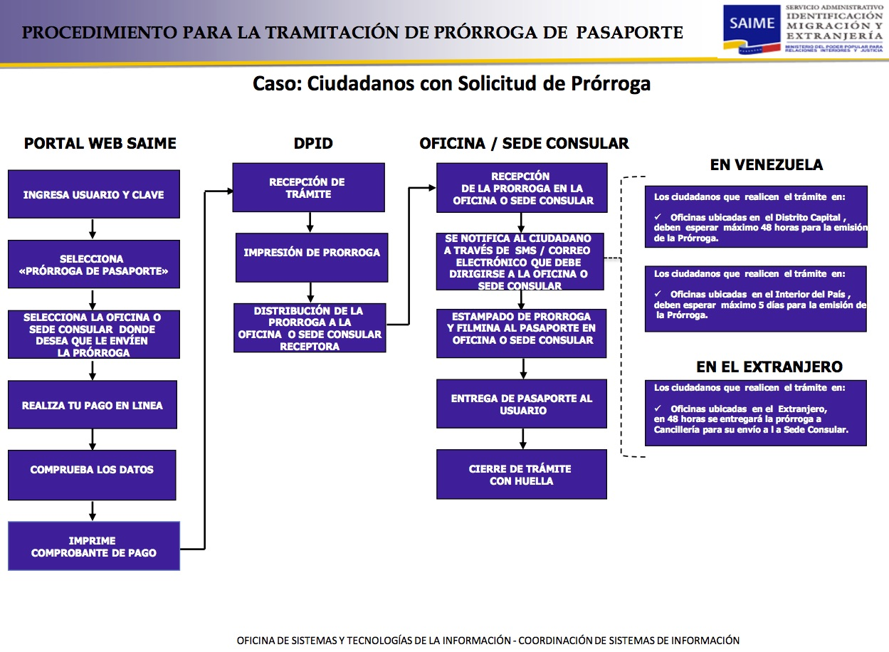 Servicios Consulares - Embajada de la Republica Bolivariana de ...